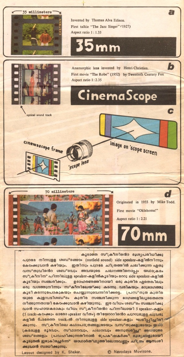 The Difference in 35mm, Cinemascope and 70mm - from Padayottam Film Songbook